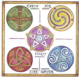 Earth, Air, Fire, Water and Spirit - the FIVE